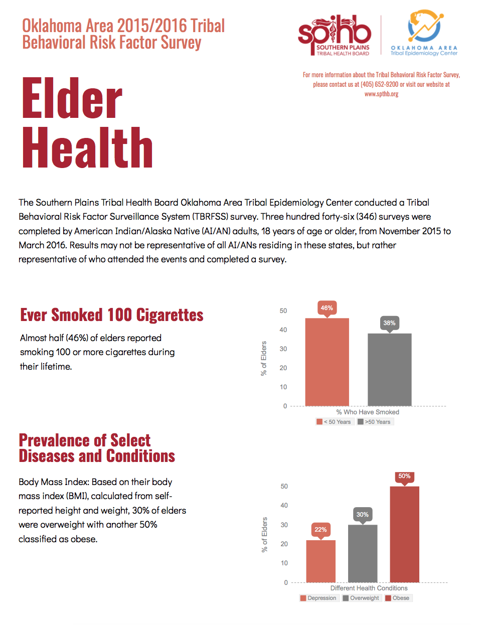 risk of falls among elderly health and social care essay  research  risk of falls among elderly health and social care essay